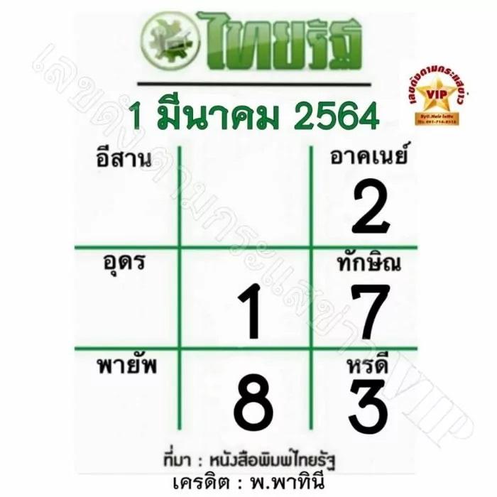 หวยไทยรัฐงวดวันที่ 1/3/64
